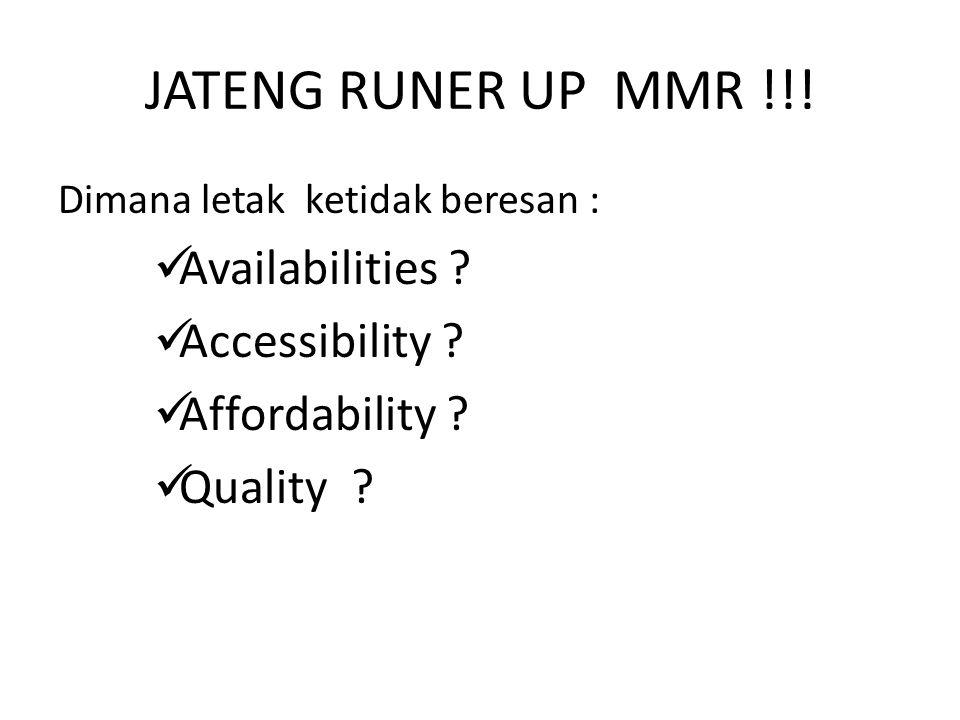 JATENG RUNER UP MMR !!! Availabilities Accessibility