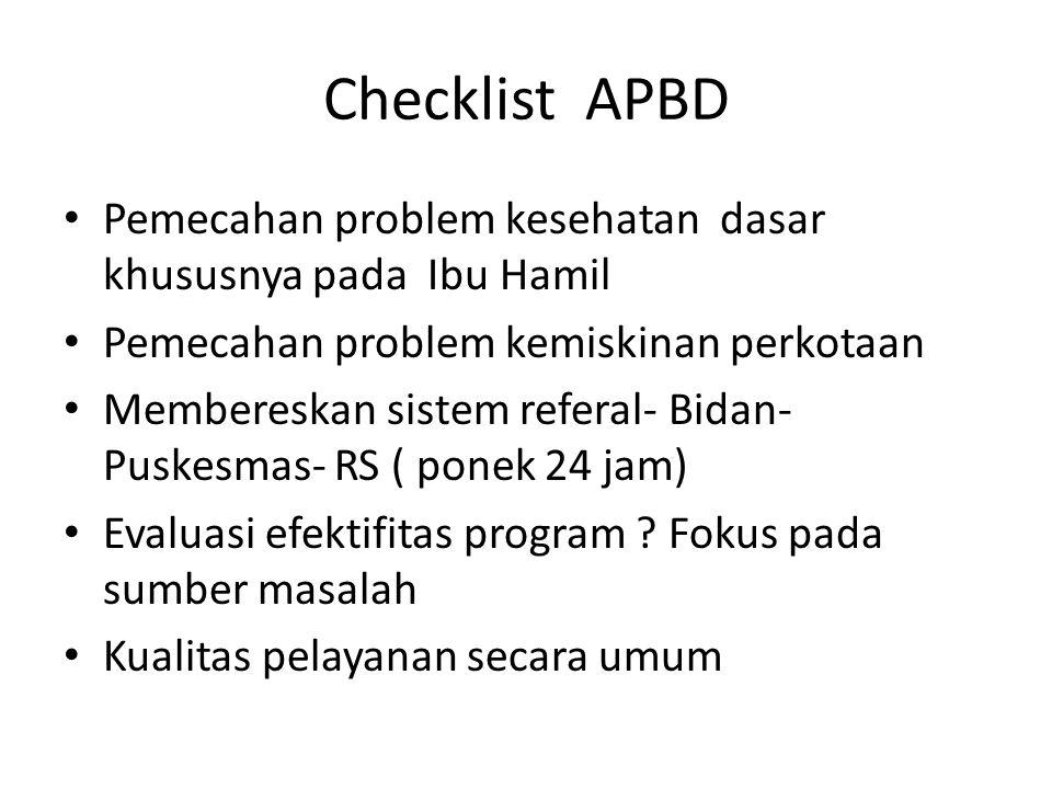 Checklist APBD Pemecahan problem kesehatan dasar khususnya pada Ibu Hamil. Pemecahan problem kemiskinan perkotaan.