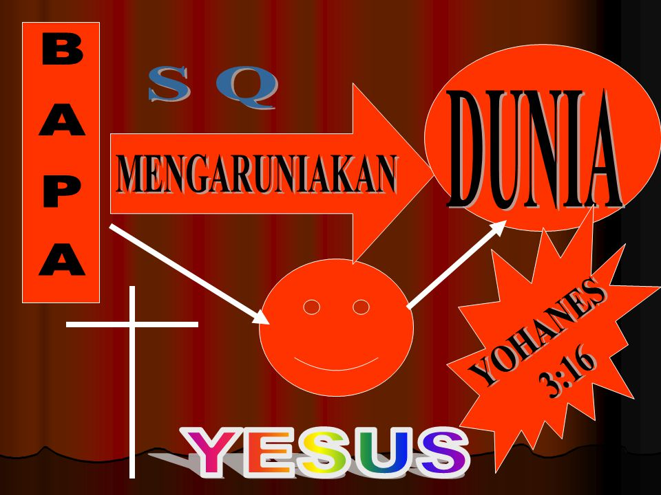 S Q DUNIA BAPA MENGARUNIAKAN YOHANES 3:16 YESUS