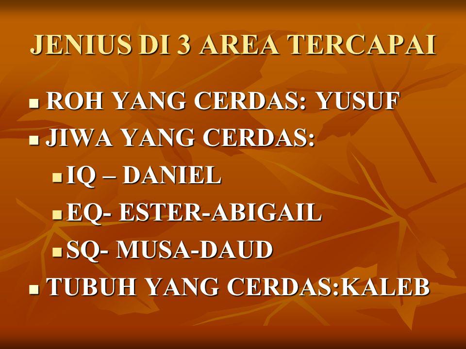 JENIUS DI 3 AREA TERCAPAI