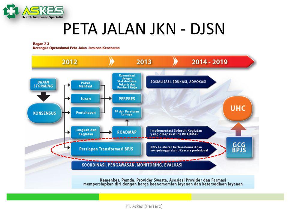 PETA JALAN JKN - DJSN PT. Askes (Persero) PT Askes (Persero)