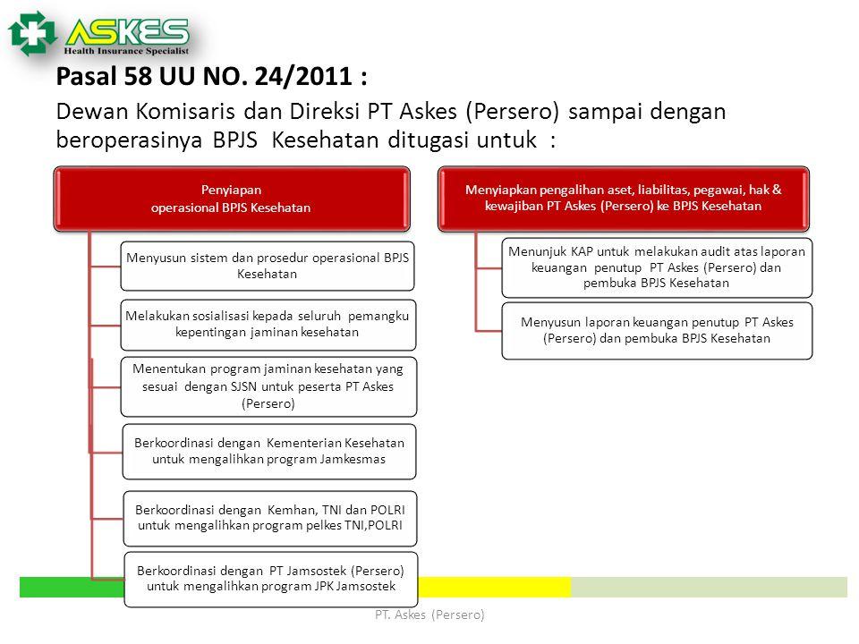 Pasal 58 UU NO. 24/2011 : Dewan Komisaris dan Direksi PT Askes (Persero) sampai dengan beroperasinya BPJS Kesehatan ditugasi untuk :