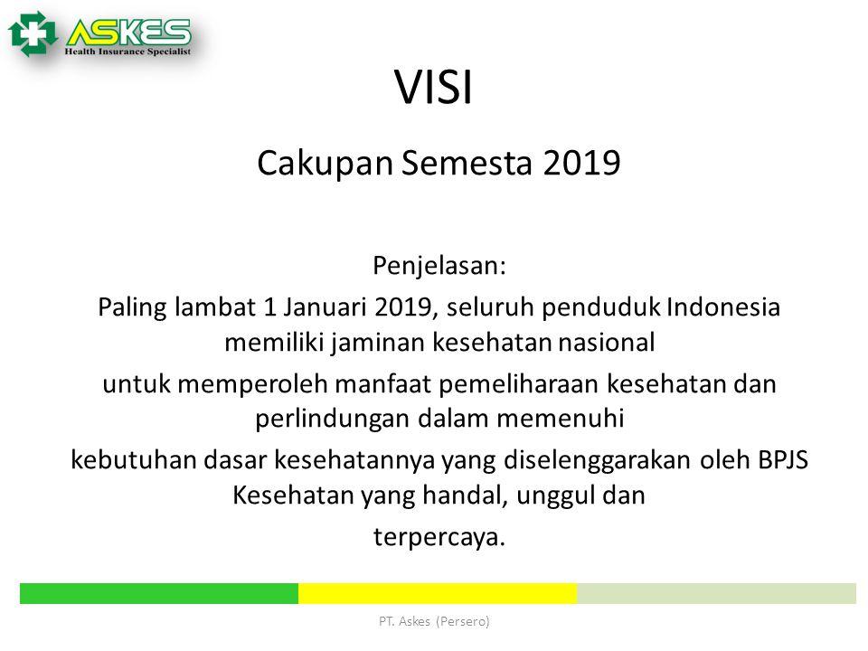 VISI Cakupan Semesta 2019 Pasal 28 H ayat 3  perubahan kedua UUD 1945