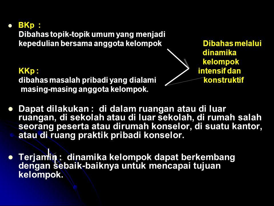 BKp : Dibahas topik-topik umum yang menjadi. kepedulian bersama anggota kelompok Dibahas melalui.