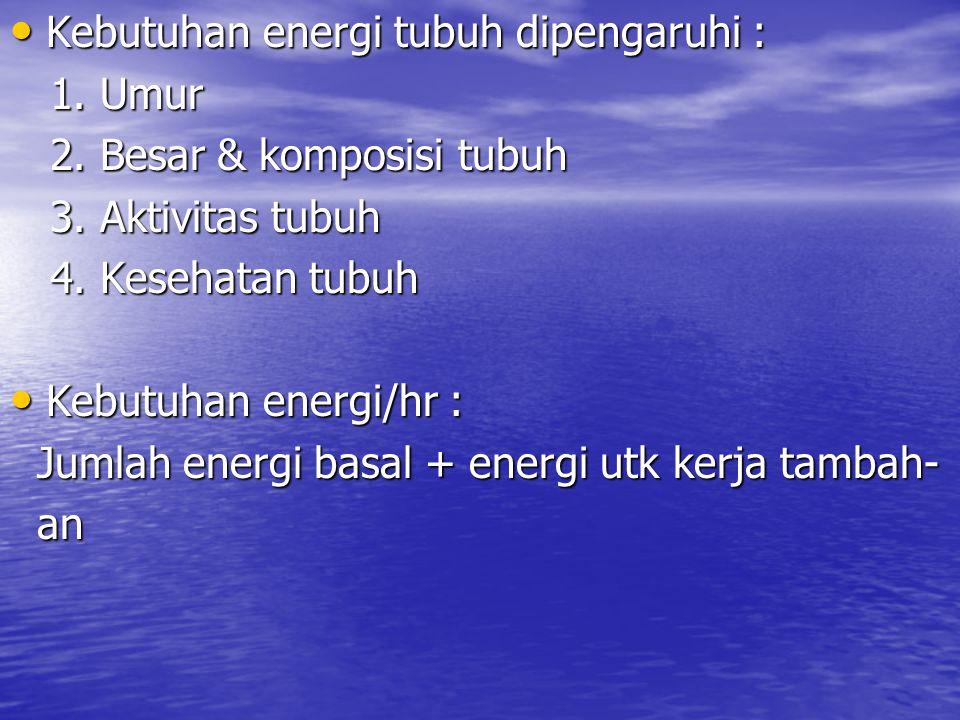 Kebutuhan energi tubuh dipengaruhi :