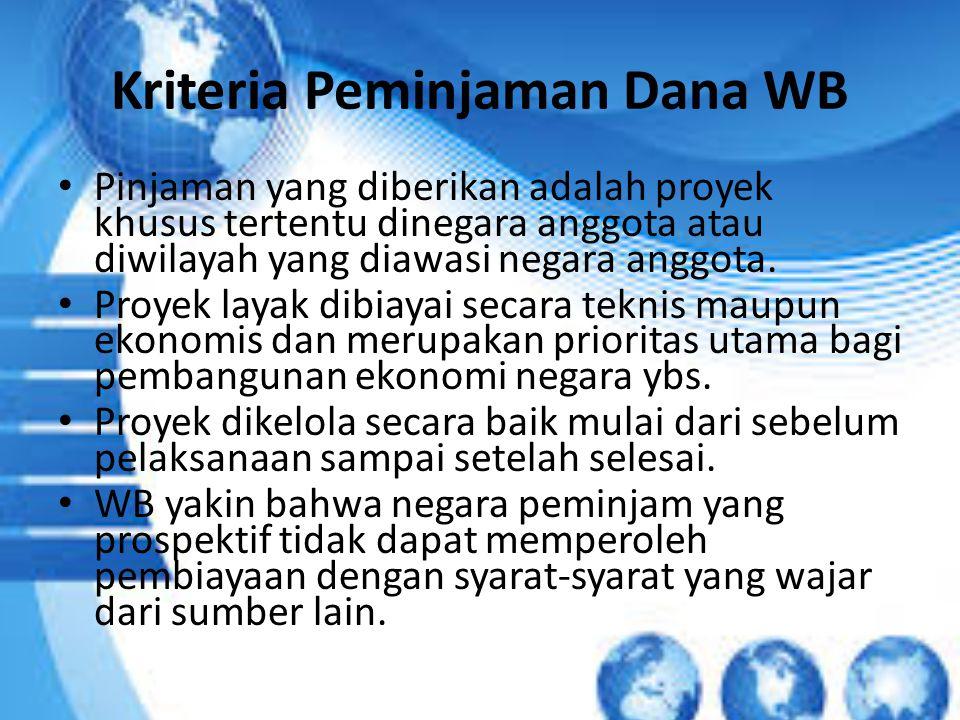 Kriteria Peminjaman Dana WB