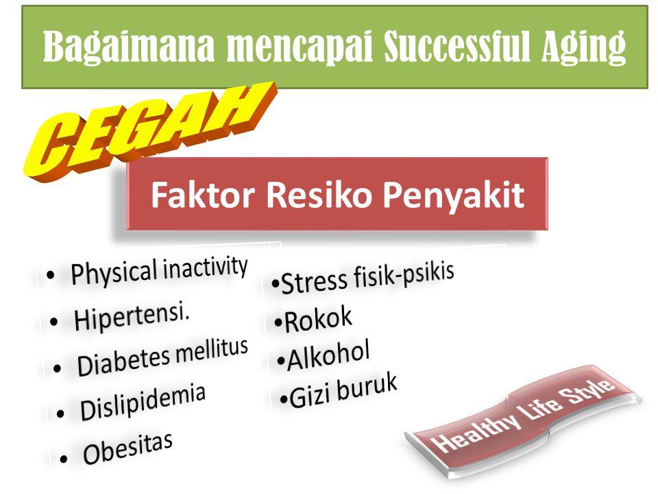 Faktor Resiko Penyakit