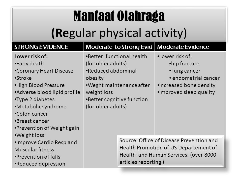 Manfaat Olahraga (Regular physical activity)