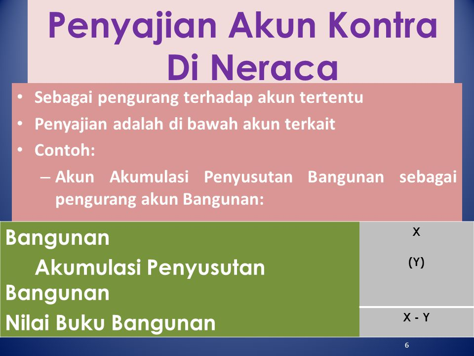 Penyajian Akun Kontra Di Neraca