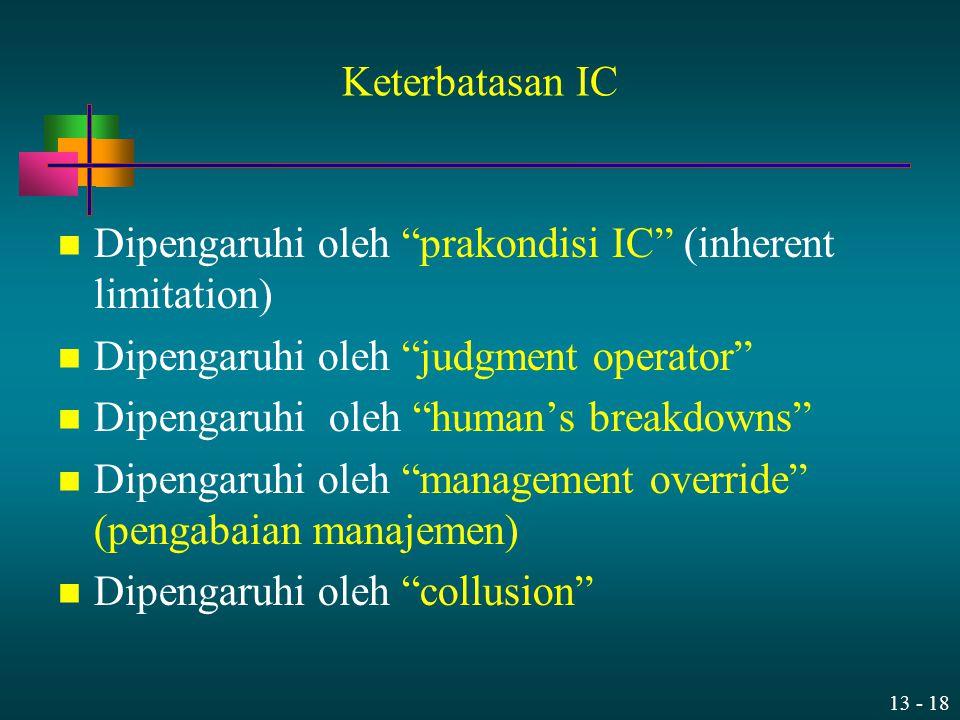 Keterbatasan IC Dipengaruhi oleh prakondisi IC (inherent limitation) Dipengaruhi oleh judgment operator