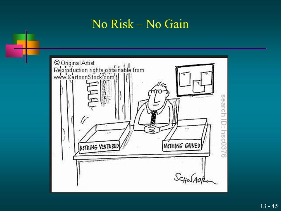 No Risk – No Gain