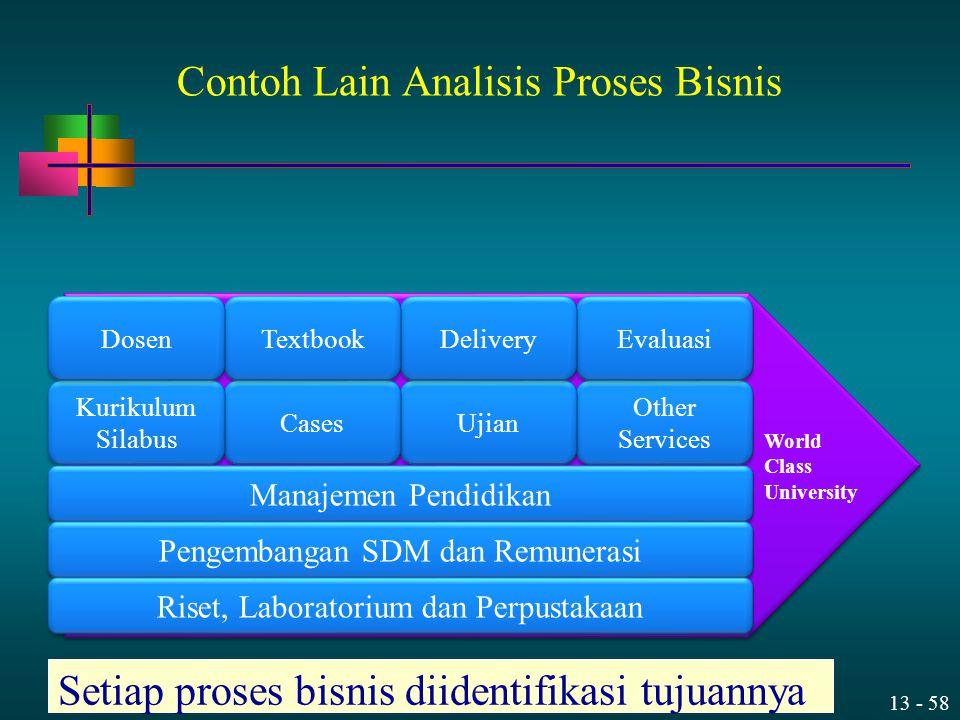 Contoh Lain Analisis Proses Bisnis