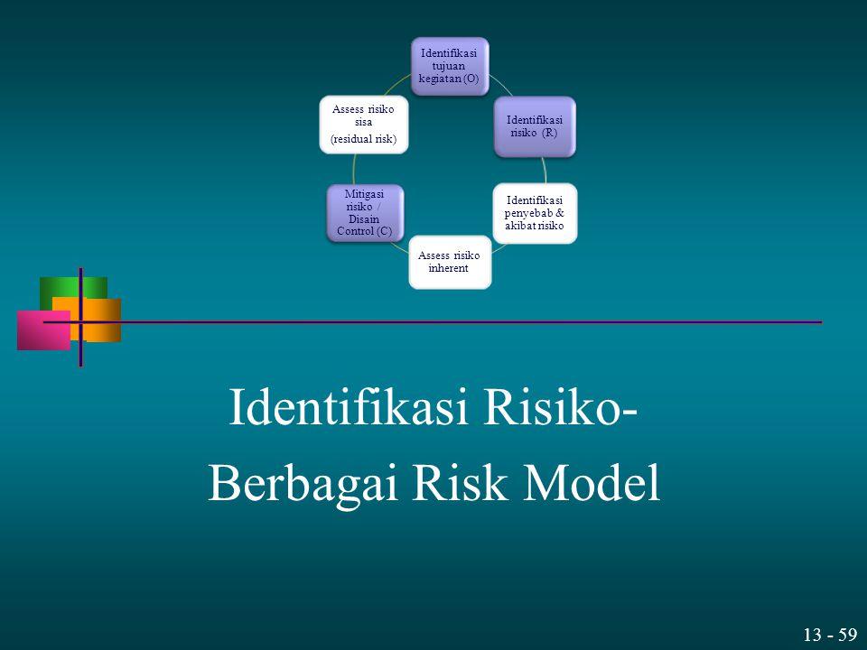 Identifikasi Risiko- Berbagai Risk Model