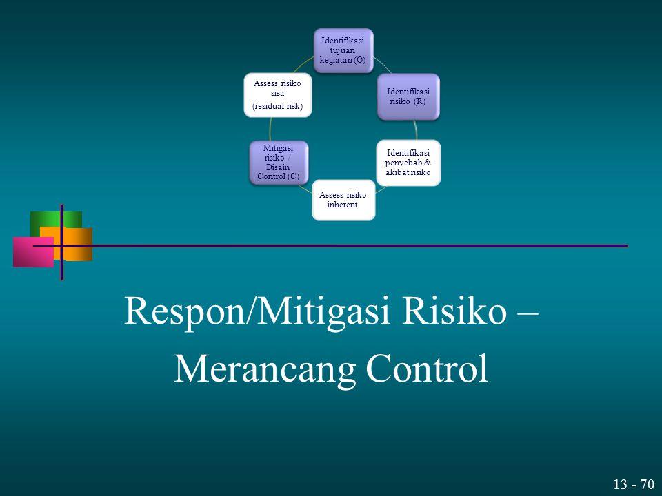 Respon/Mitigasi Risiko – Merancang Control