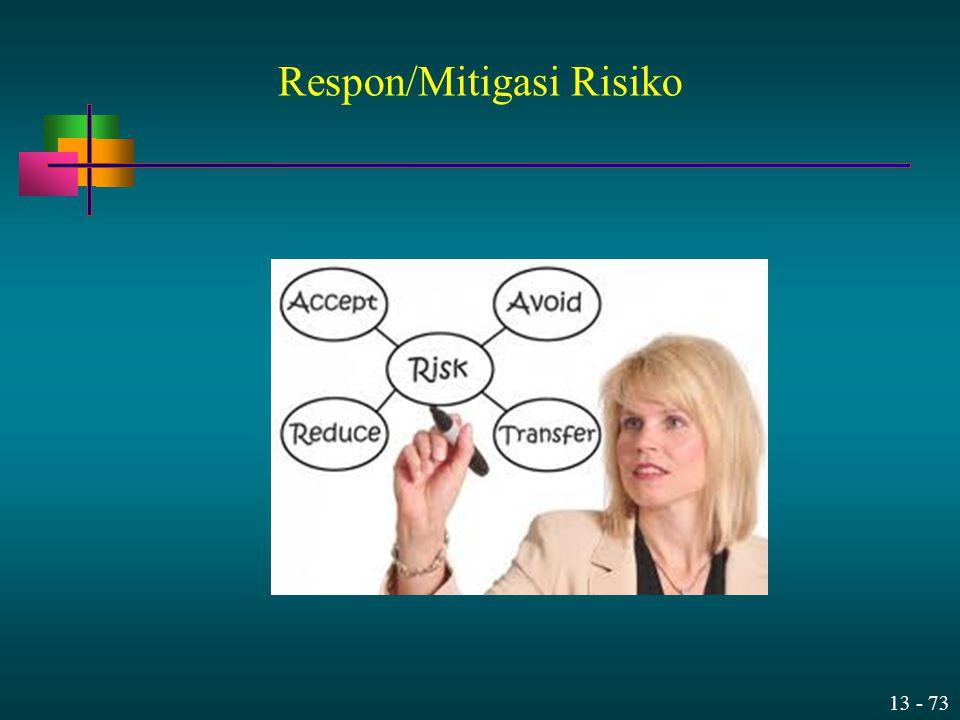Respon/Mitigasi Risiko