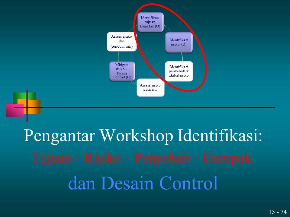 dan Desain Control Pengantar Workshop Identifikasi: