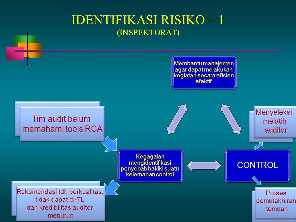 IDENTIFIKASI RISIKO – 1 (INSPEKTORAT)