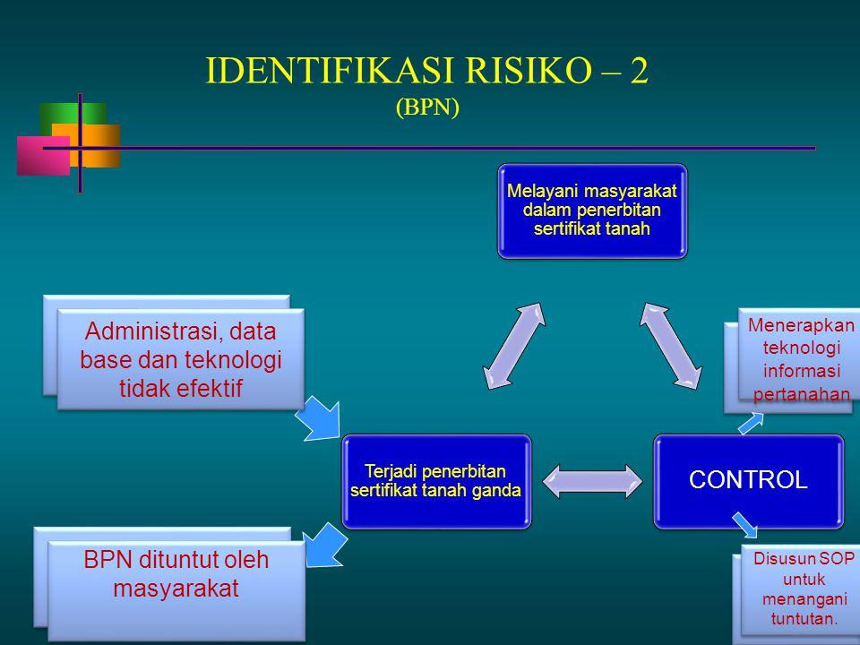 IDENTIFIKASI RISIKO – 2 (BPN)