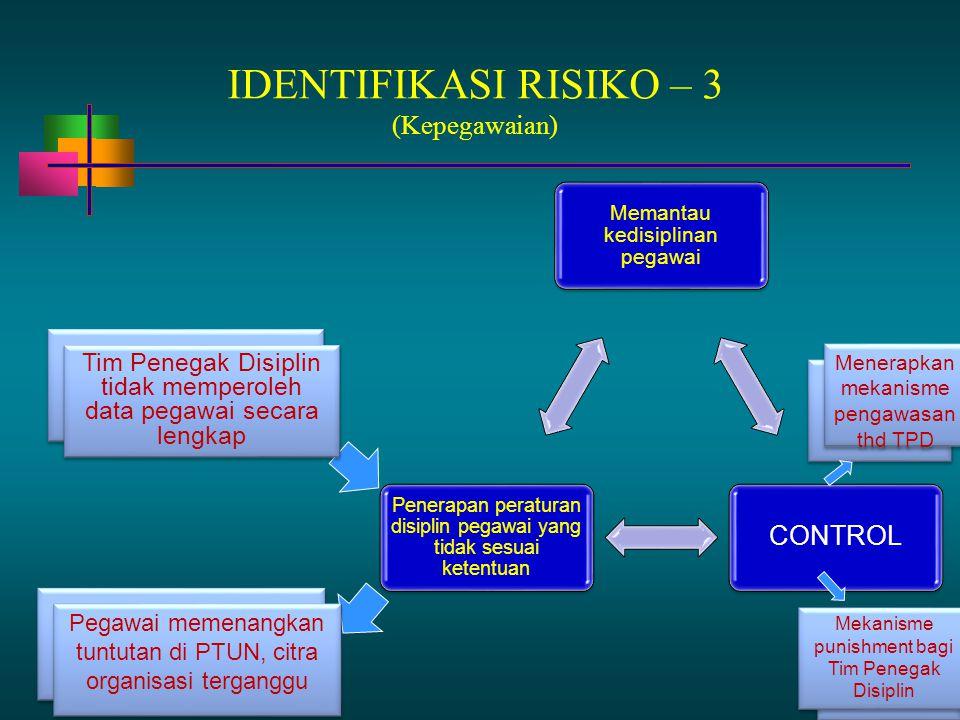 IDENTIFIKASI RISIKO – 3 (Kepegawaian)