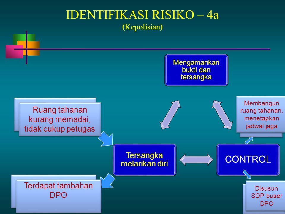 IDENTIFIKASI RISIKO – 4a (Kepolisian)