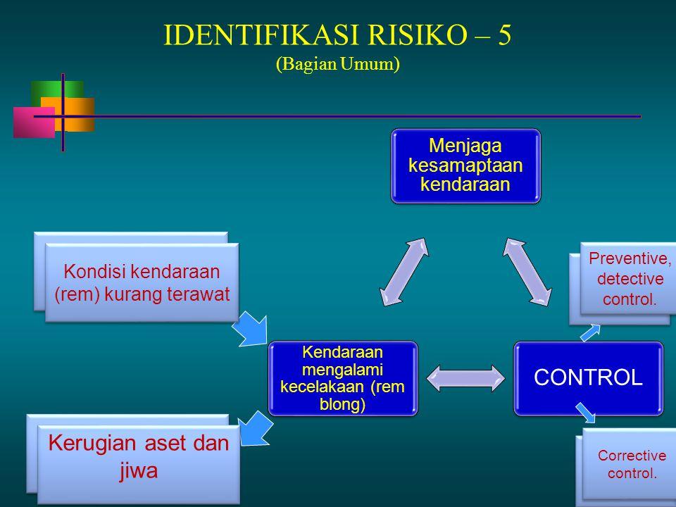IDENTIFIKASI RISIKO – 5 (Bagian Umum)