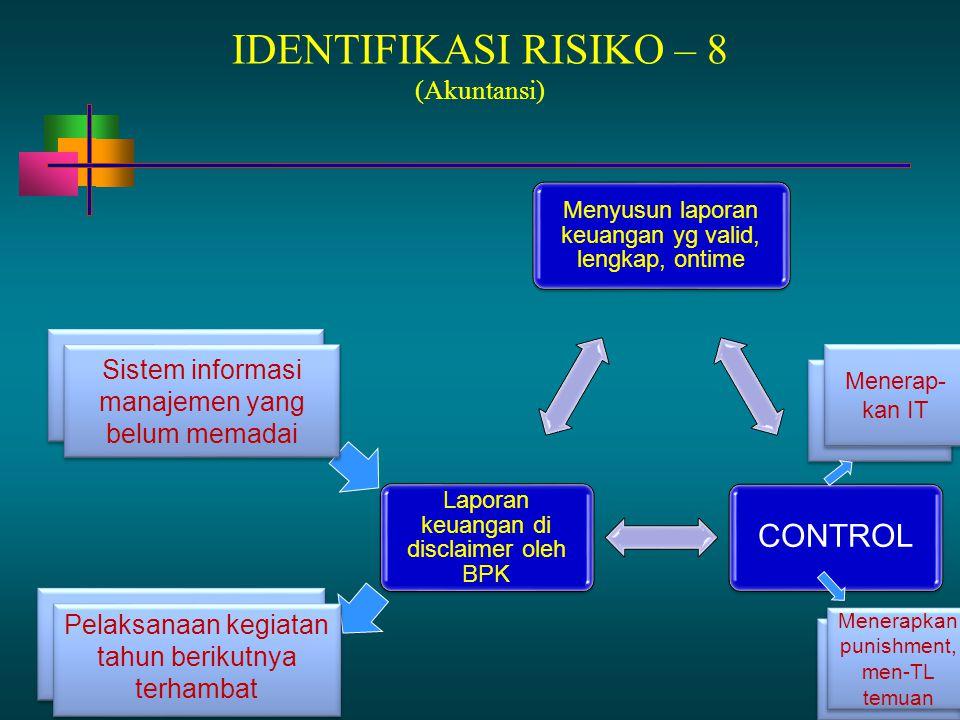 IDENTIFIKASI RISIKO – 8 (Akuntansi)