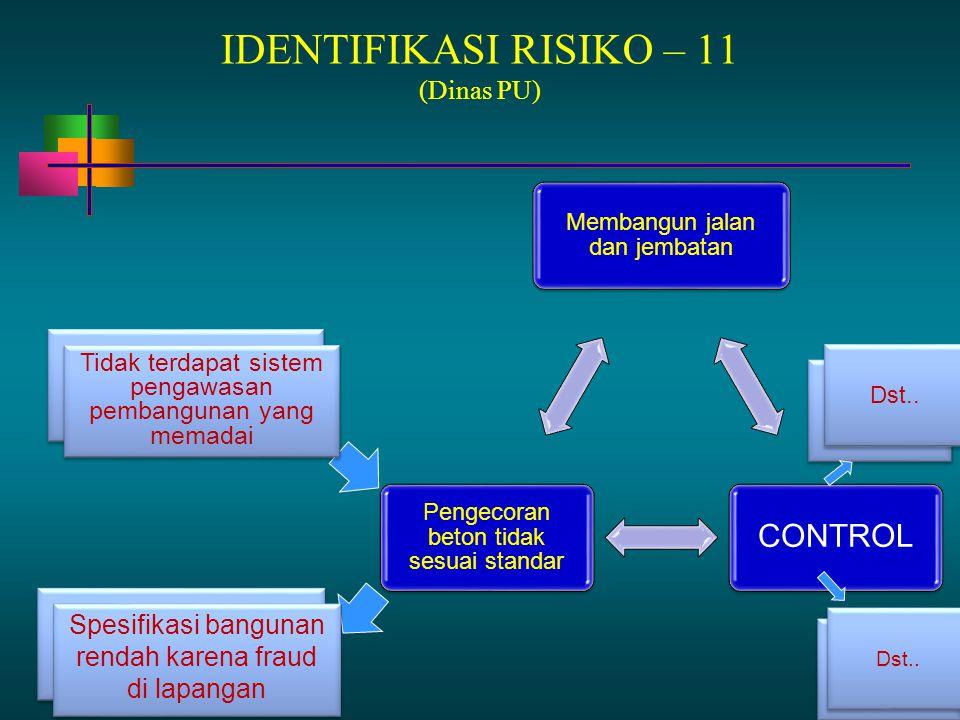 IDENTIFIKASI RISIKO – 11 (Dinas PU)
