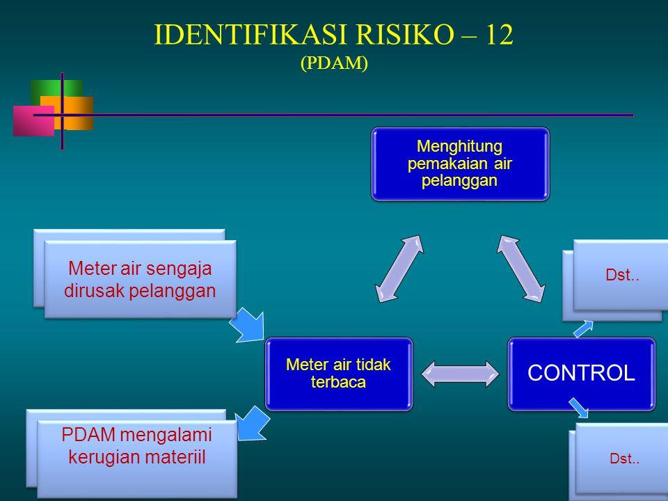 IDENTIFIKASI RISIKO – 12 (PDAM)