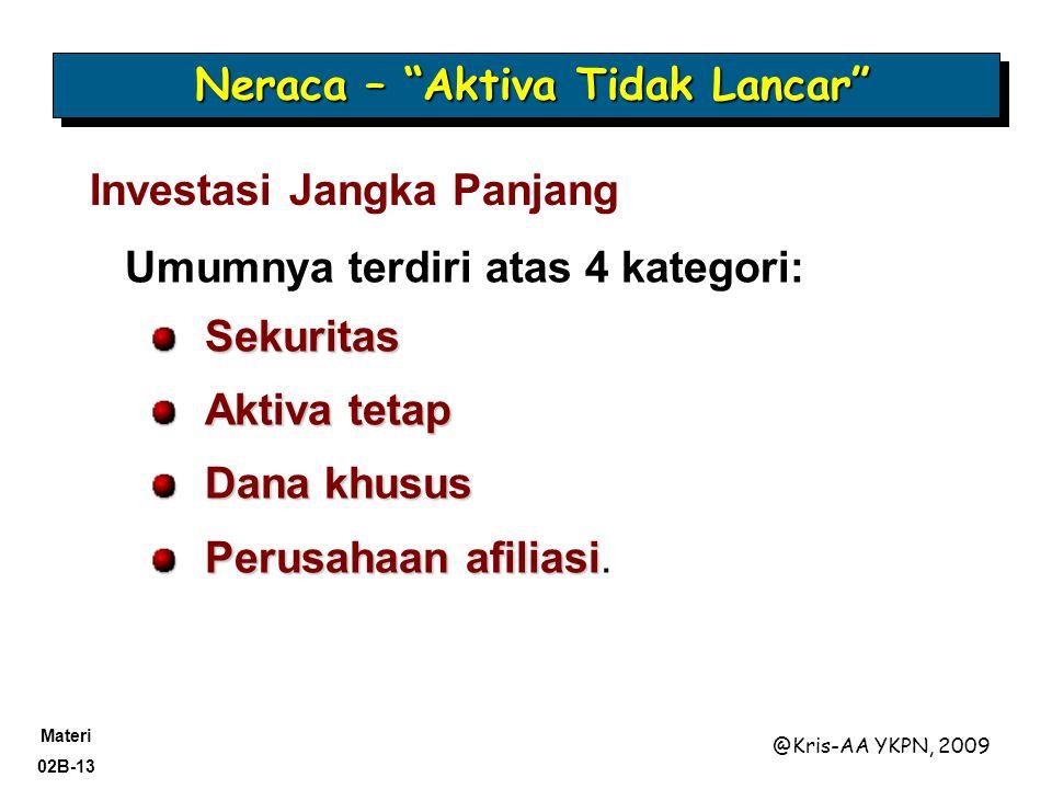 Neraca – Aktiva Tidak Lancar