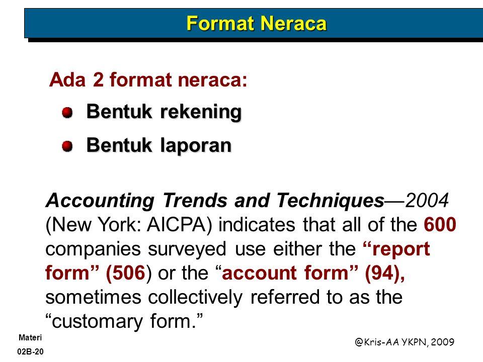 Format Neraca Ada 2 format neraca: Bentuk rekening. Bentuk laporan.