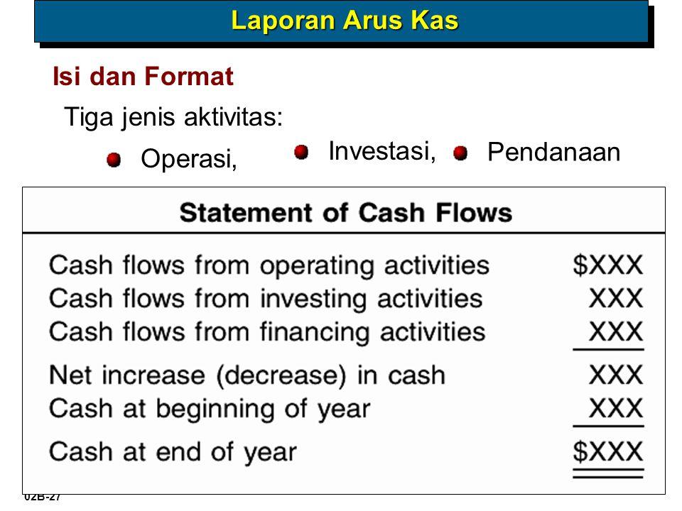 Laporan Arus Kas Isi dan Format Tiga jenis aktivitas: Operasi, Investasi, Pendanaan