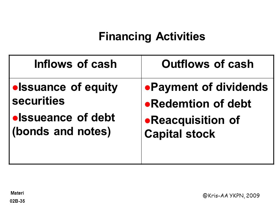 Financing Activities Inflows of cash. Outflows of cash. Issuance of equity securities. Issueance of debt (bonds and notes)