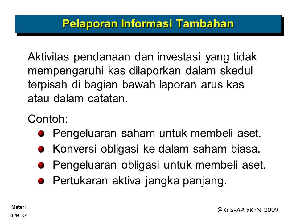 Pelaporan Informasi Tambahan