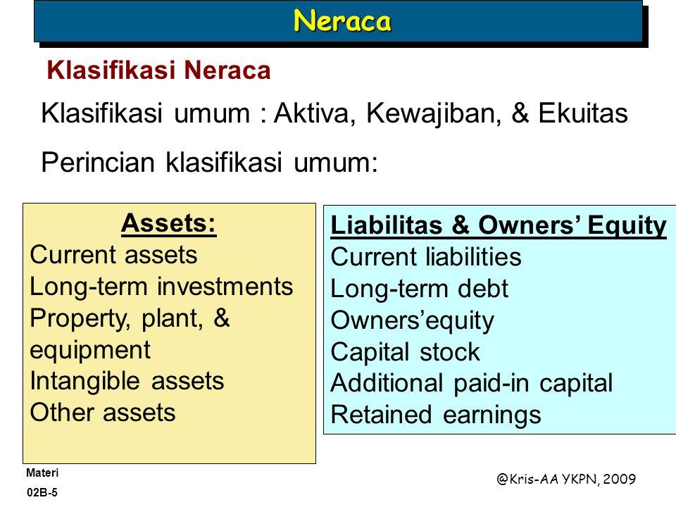 Klasifikasi umum : Aktiva, Kewajiban, & Ekuitas