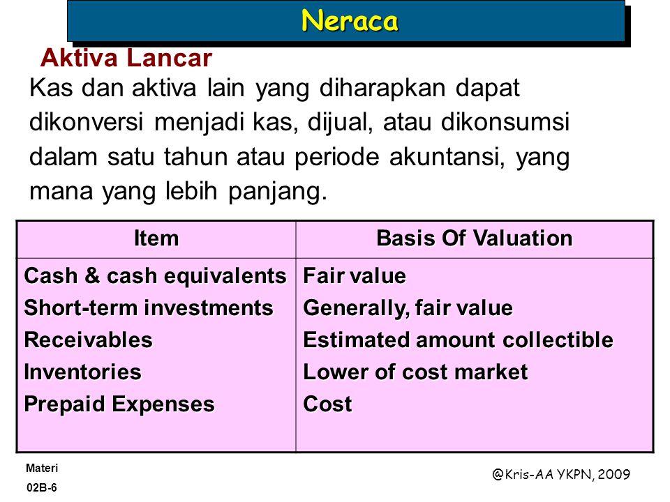 Neraca Aktiva Lancar.