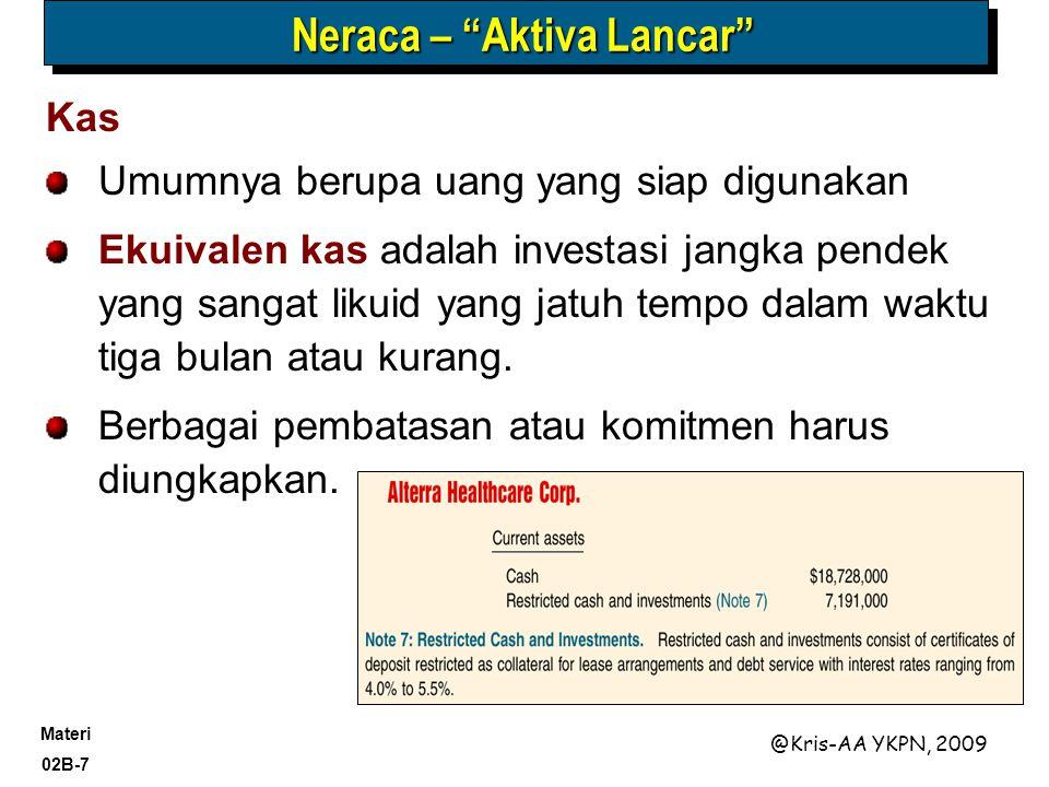 Neraca – Aktiva Lancar