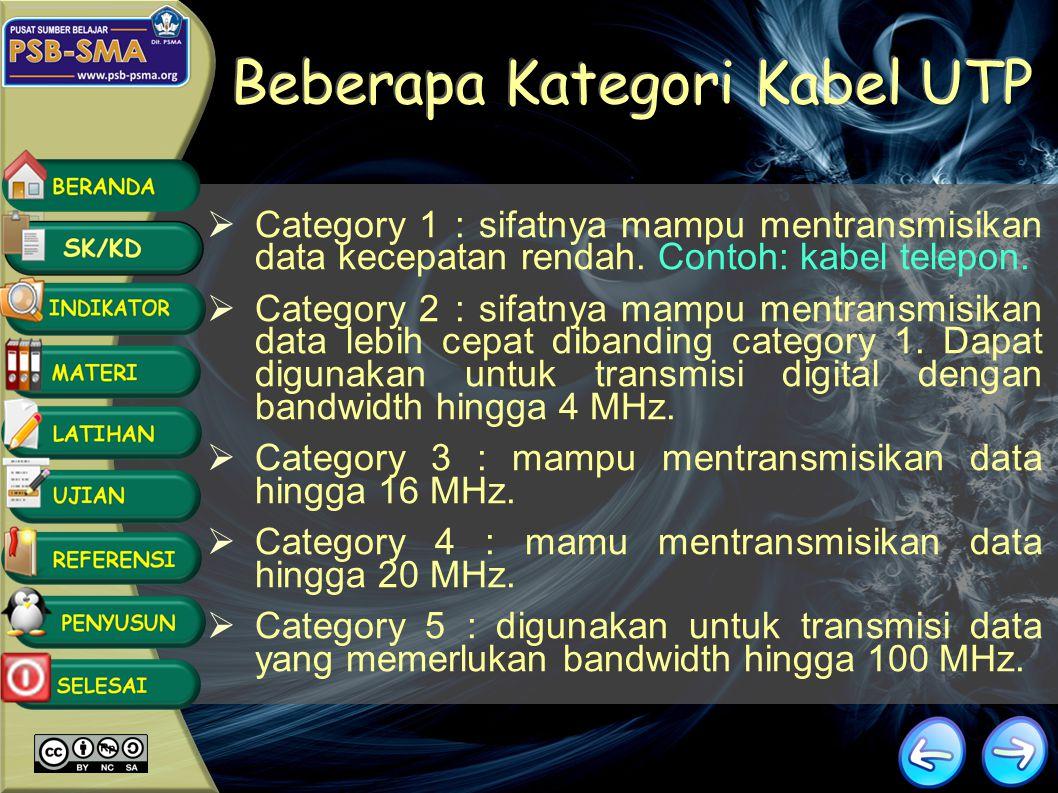 Beberapa Kategori Kabel UTP