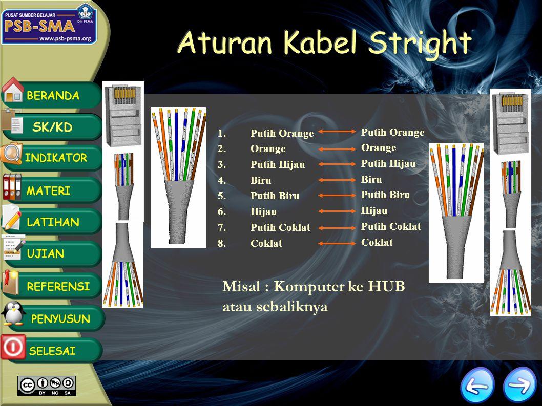 Aturan Kabel Stright Misal : Komputer ke HUB atau sebaliknya