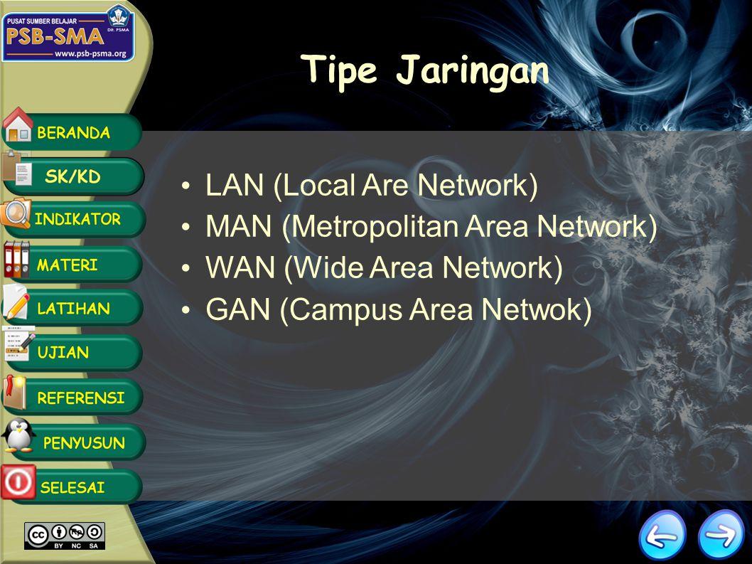 Tipe Jaringan LAN (Local Are Network) MAN (Metropolitan Area Network)