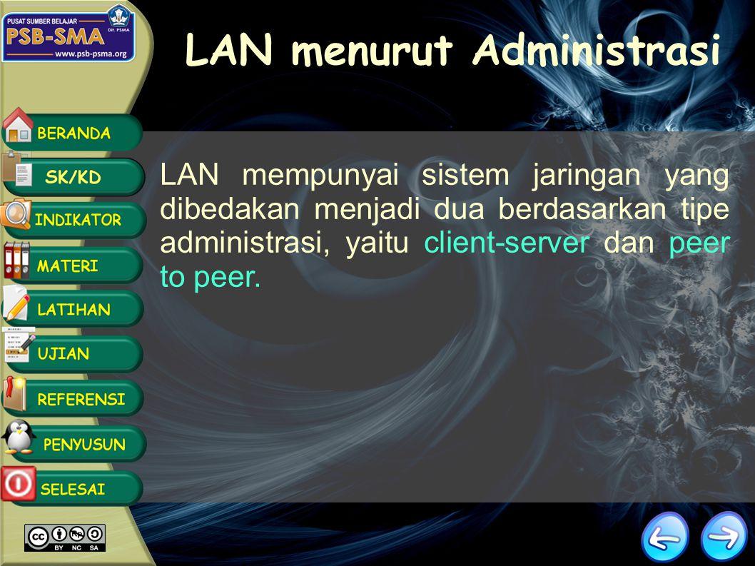 LAN menurut Administrasi