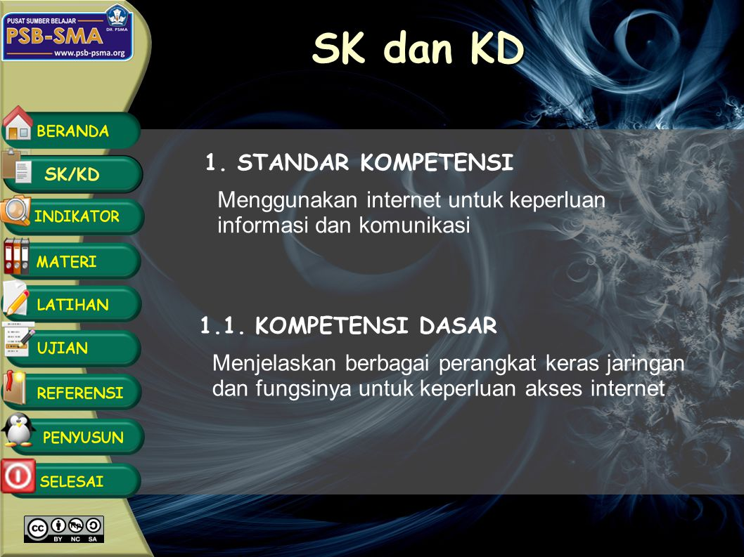 SK dan KD 1. STANDAR KOMPETENSI