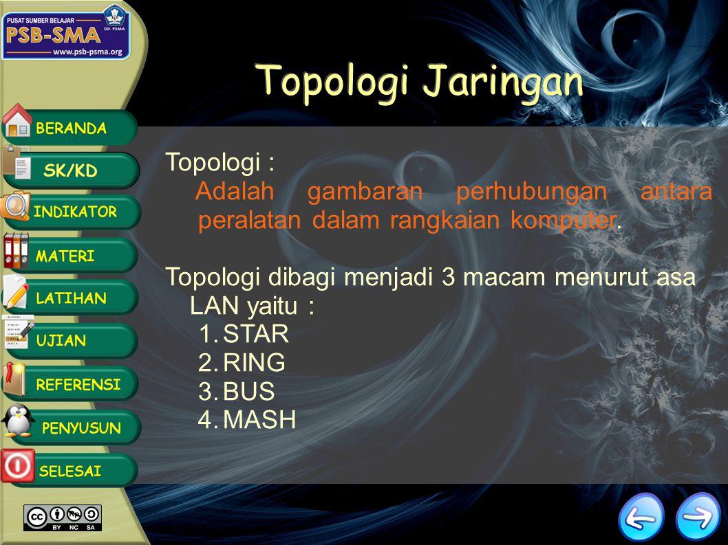 Topologi Jaringan Topologi :