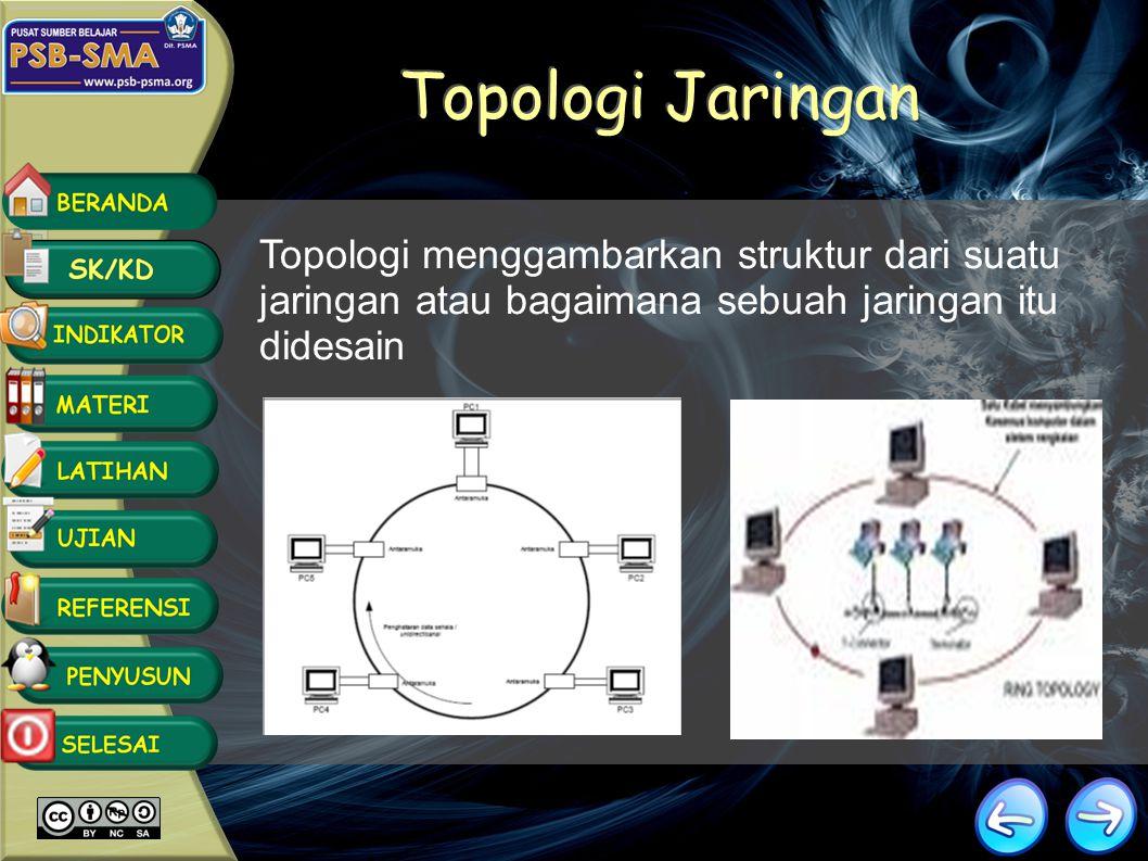 Topologi Jaringan Topologi menggambarkan struktur dari suatu jaringan atau bagaimana sebuah jaringan itu didesain.