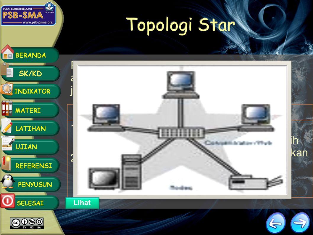 Topologi Star Pada jaringan terdapat satu perangkat HUB atau SWITCH yang menjadi pengontrol jaringan.
