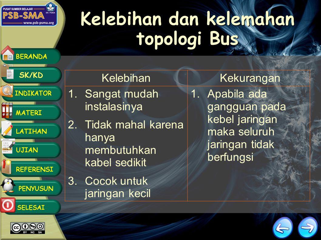 Kelebihan dan kelemahan topologi Bus