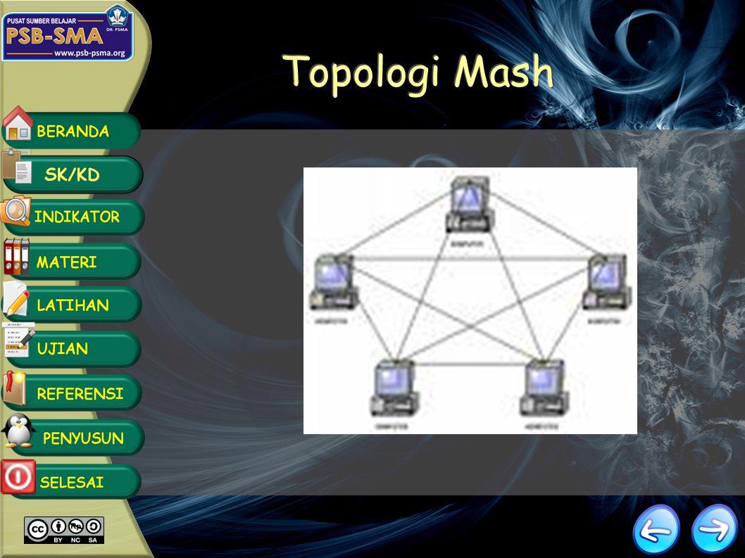 Topologi Mash