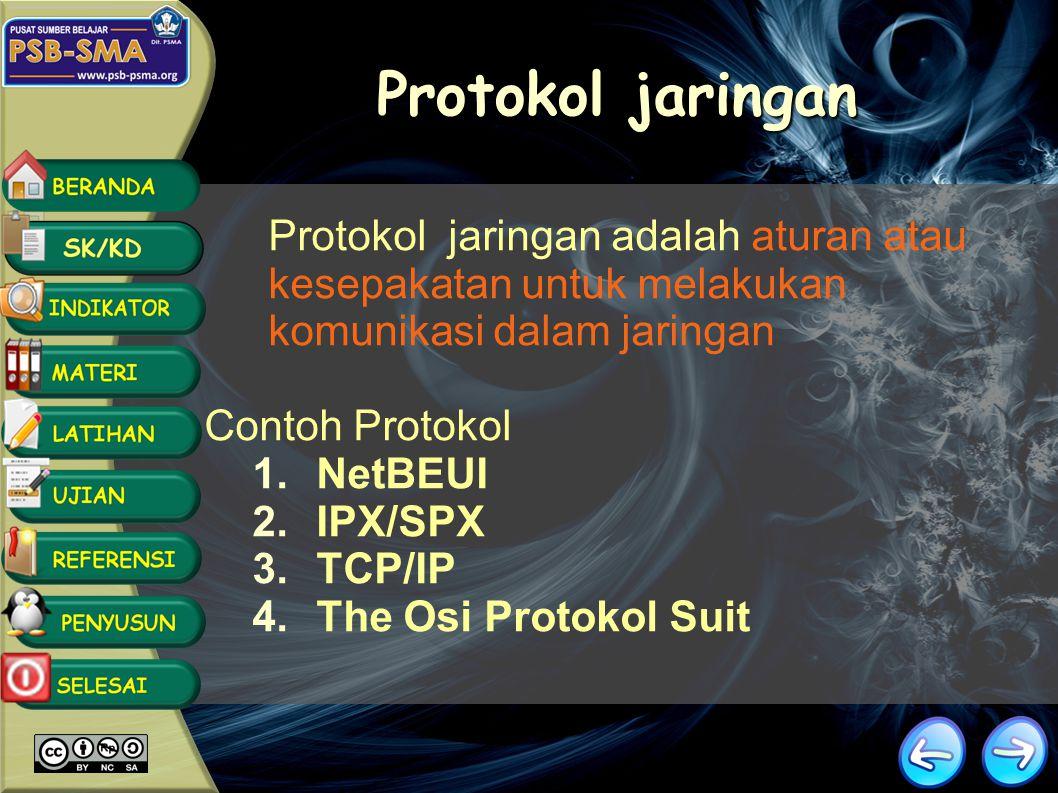 Protokol jaringan Protokol jaringan adalah aturan atau kesepakatan untuk melakukan komunikasi dalam jaringan.