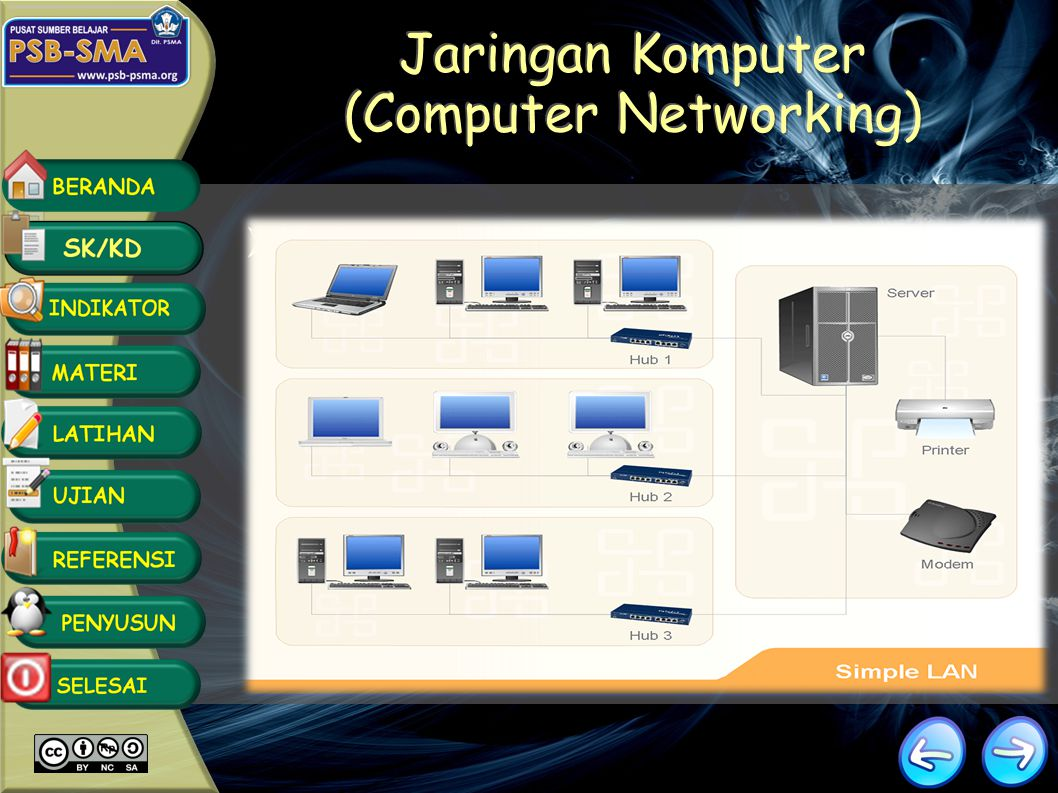 Jaringan Komputer (Computer Networking)
