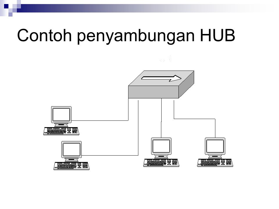 Contoh penyambungan HUB