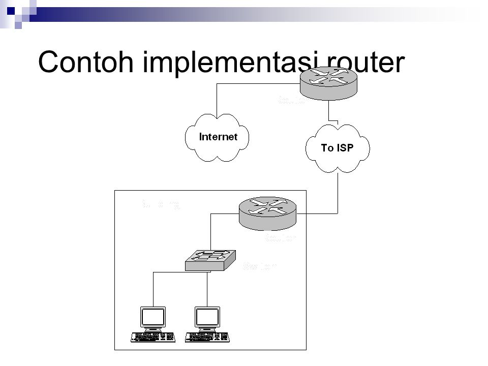 Contoh implementasi router